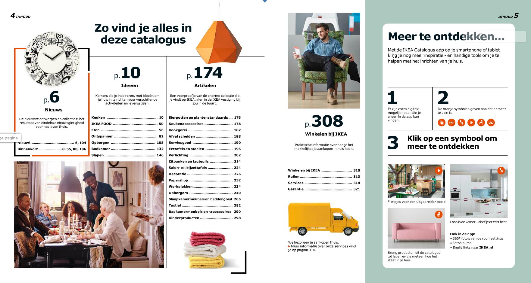 IKEA catalogus 2016 categorieen